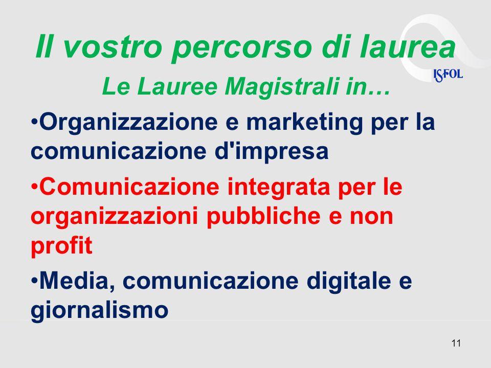 Il vostro percorso di laurea Le Lauree Magistrali in… Organizzazione e marketing per la comunicazione d impresa Comunicazione integrata per le organizzazioni pubbliche e non profit Media, comunicazione digitale e giornalismo 11