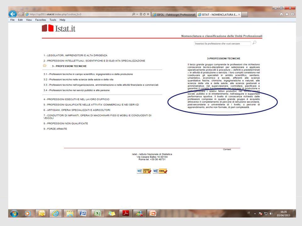 La CP 2011 (ex NUP 2006)