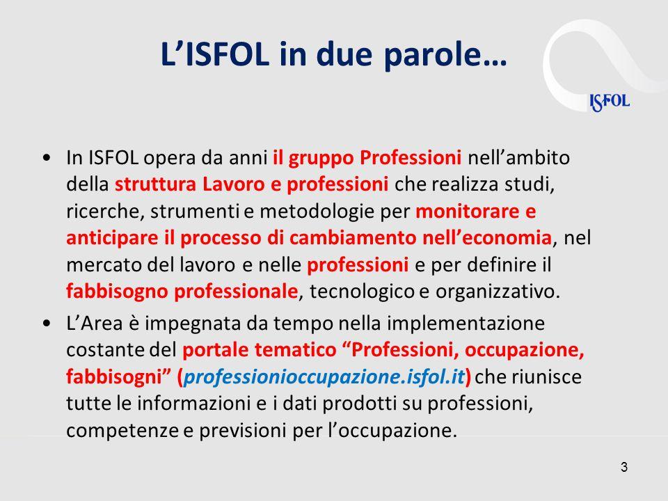 3 L'ISFOL in due parole… In ISFOL opera da anni il gruppo Professioni nell'ambito della struttura Lavoro e professioni che realizza studi, ricerche, strumenti e metodologie per monitorare e anticipare il processo di cambiamento nell'economia, nel mercato del lavoro e nelle professioni e per definire il fabbisogno professionale, tecnologico e organizzativo.