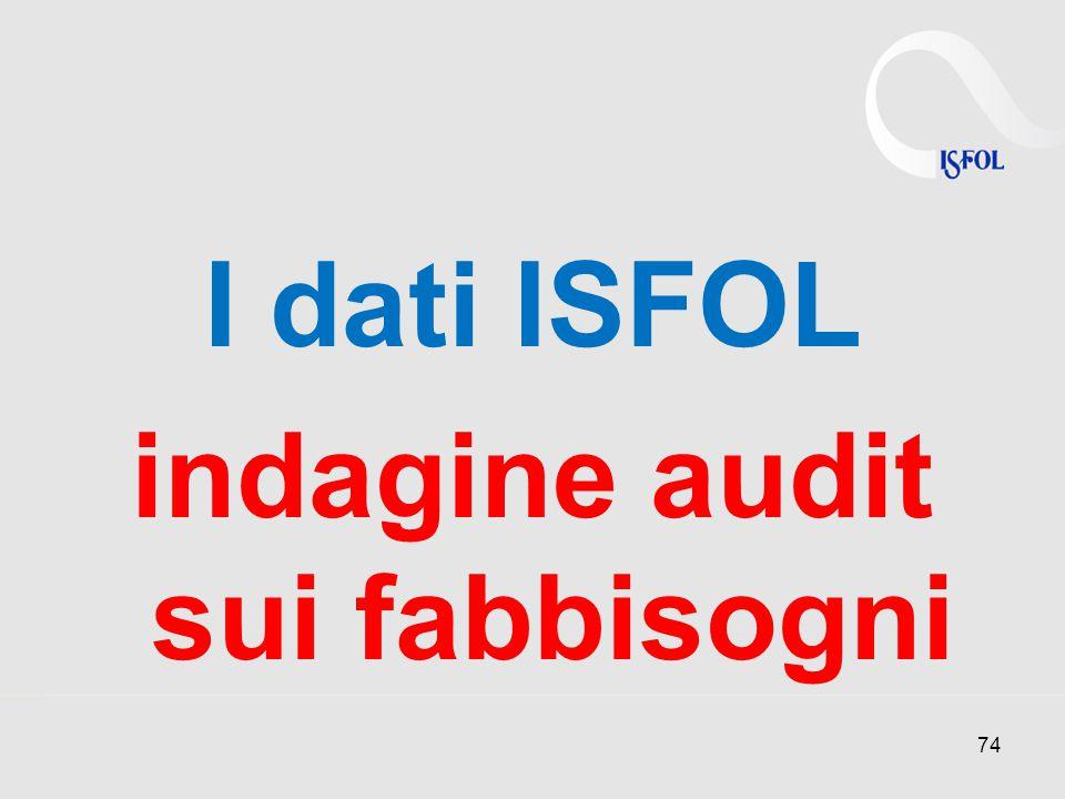 I dati ISFOL indagine audit sui fabbisogni 74