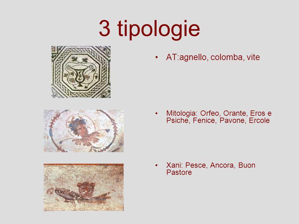 3 tipologie AT:agnello, colomba, vite Mitologia: Orfeo, Orante, Eros e Psiche, Fenice, Pavone, Ercole Xani: Pesce, Ancora, Buon Pastore