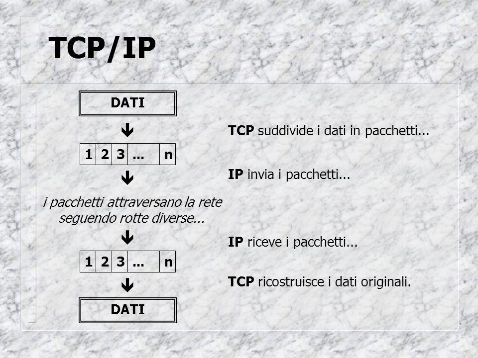 TCP/IP TCP suddivide i dati in pacchetti... IP invia i pacchetti...