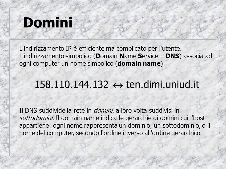 Domini L indirizzamento IP è efficiente ma complicato per l utente.
