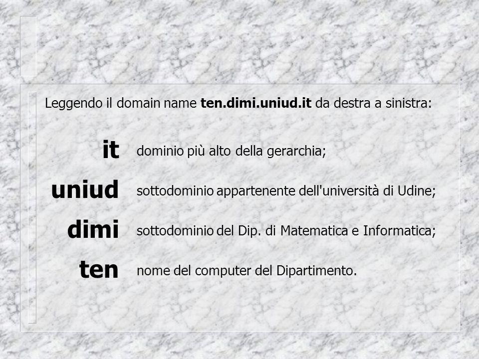 Leggendo il domain name ten.dimi.uniud.it da destra a sinistra: it uniud sottodominio del Dip.