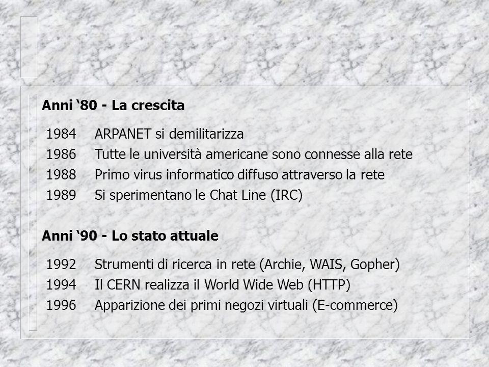 Anni '80 - La crescita 1984ARPANET si demilitarizza 1986Tutte le università americane sono connesse alla rete 1988Primo virus informatico diffuso attraverso la rete Anni '90 - Lo stato attuale 1992Strumenti di ricerca in rete (Archie, WAIS, Gopher) 1994Il CERN realizza il World Wide Web (HTTP) 1996Apparizione dei primi negozi virtuali (E-commerce) 1989Si sperimentano le Chat Line (IRC)