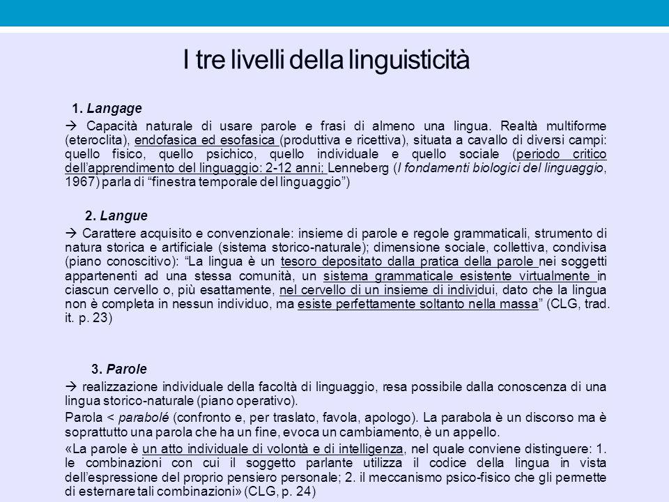 I tre livelli della linguisticità 1. Langage  Capacità naturale di usare parole e frasi di almeno una lingua. Realtà multiforme (eteroclita), endofas