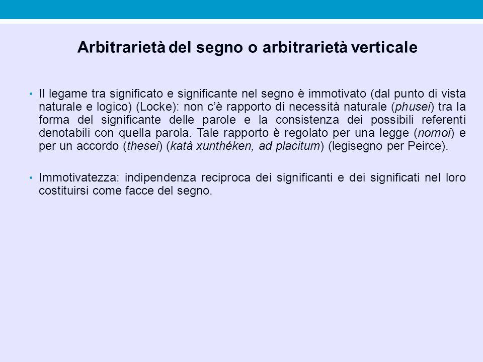 Arbitrarietà del segno o arbitrarietà verticale Il legame tra significato e significante nel segno è immotivato (dal punto di vista naturale e logico)