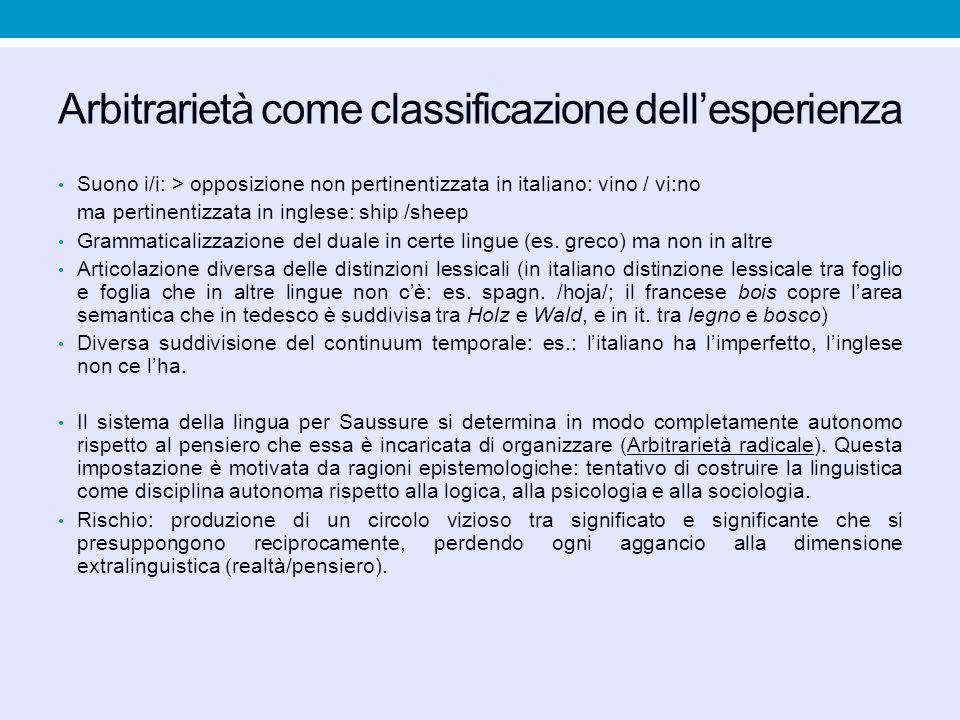 Arbitrarietà come classificazione dell'esperienza Suono i/i: > opposizione non pertinentizzata in italiano: vino / vi:no ma pertinentizzata in inglese
