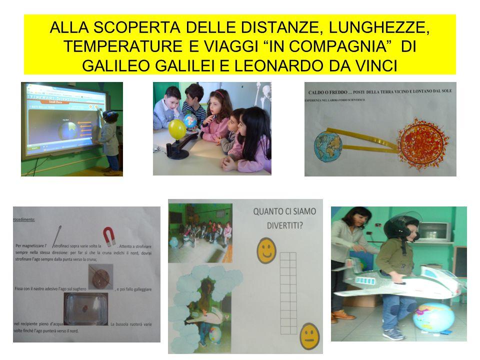 ALLA SCOPERTA DELLE DISTANZE, LUNGHEZZE, TEMPERATURE E VIAGGI IN COMPAGNIA DI GALILEO GALILEI E LEONARDO DA VINCI