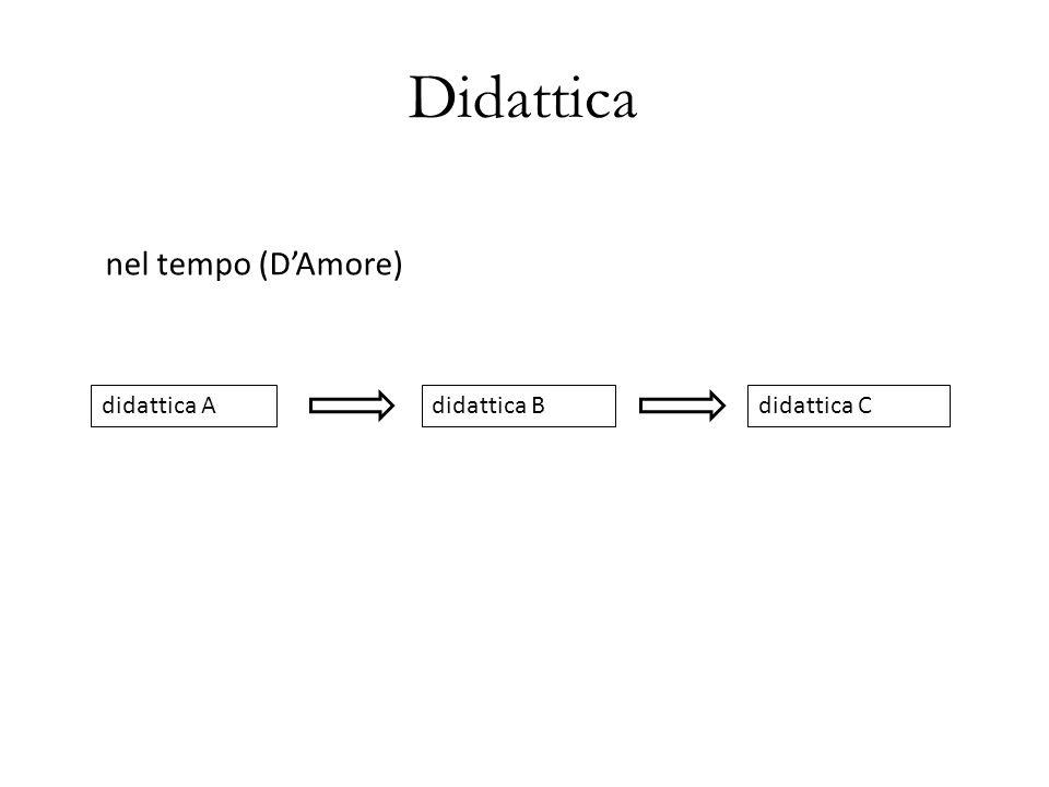 Didattica didattica Adidattica Bdidattica C nel tempo (D'Amore)