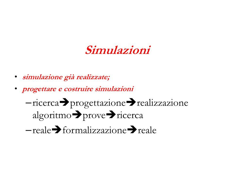 Simulazioni simulazione già realizzate; progettare e costruire simulazioni – ricerca  progettazione  realizzazione algoritmo  prove  ricerca – rea