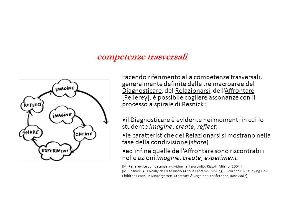 competenze trasversali Facendo riferimento alla competenze trasversali, generalmente definite dalle tre macroaree del Diagnosticare, del Relazionarsi,