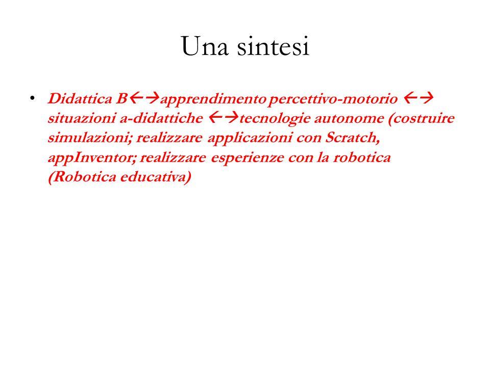 Una sintesi Didattica B  apprendimento percettivo-motorio  situazioni a-didattiche  tecnologie autonome (costruire simulazioni; realizzare appli
