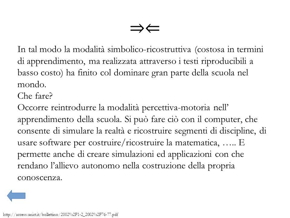 http://access.unict.it/bollettino/2002%2F1-2_2002%2F76-77.pdf ⇒⇐ In tal modo la modalità simbolico-ricostruttiva (costosa in termini di apprendimento,