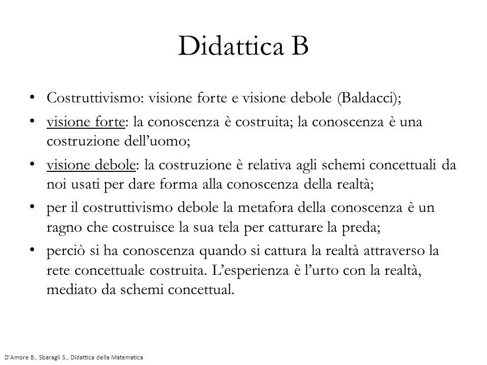 Costruttivismo: visione forte e visione debole (Baldacci); visione forte: la conoscenza è costruita; la conoscenza è una costruzione dell'uomo; vision