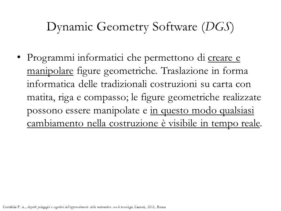 Dynamic Geometry Software (DGS) Programmi informatici che permettono di creare e manipolare figure geometriche. Traslazione in forma informatica delle