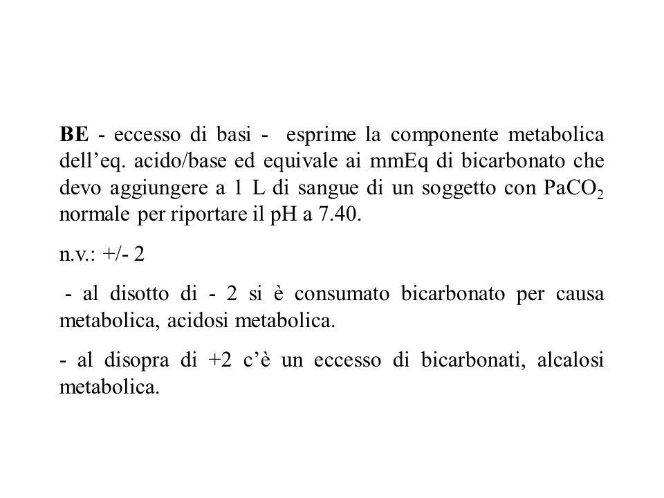 BE - eccesso di basi - esprime la componente metabolica dell'eq. acido/base ed equivale ai mmEq di bicarbonato che devo aggiungere a 1 L di sangue di