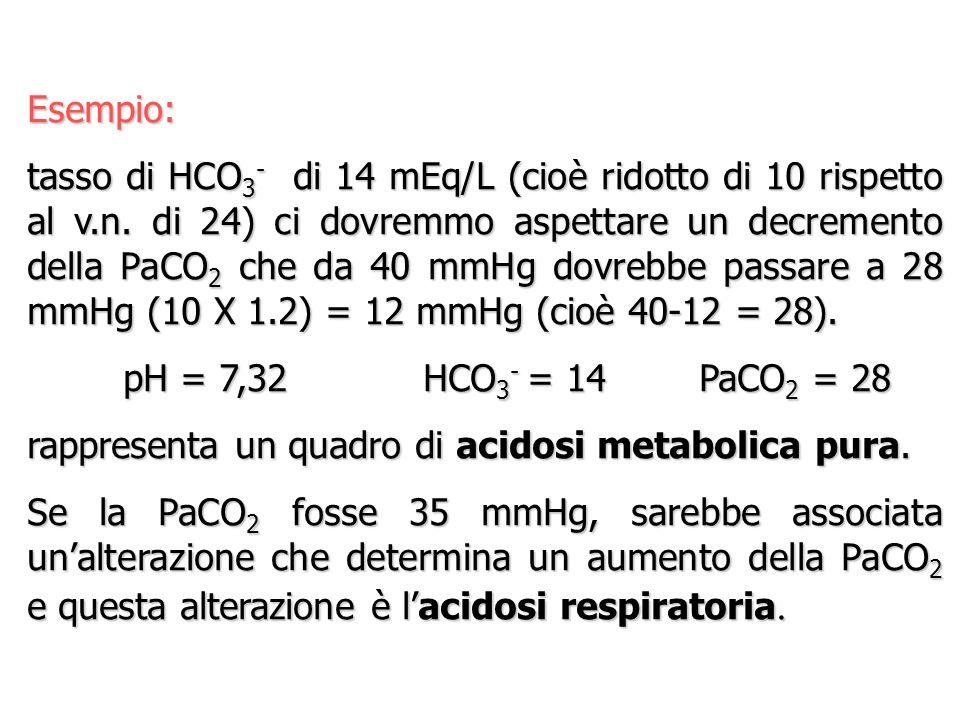 Esempio: tasso di HCO 3 - di 14 mEq/L (cioè ridotto di 10 rispetto al v.n. di 24) ci dovremmo aspettare un decremento della PaCO 2 che da 40 mmHg dovr