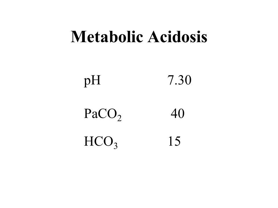 Metabolic Acidosis pH7.30 PaCO 2 40 HCO 3 15