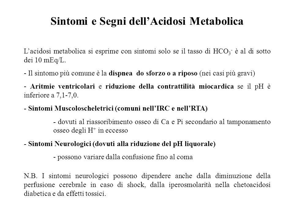 Sintomi e Segni dell'Acidosi Metabolica L'acidosi metabolica si esprime con sintomi solo se il tasso di HCO 3 - è al di sotto dei 10 mEq/L. - Il sinto