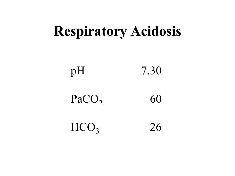 Respiratory Acidosis pH7.30 PaCO 2 60 HCO 3 26