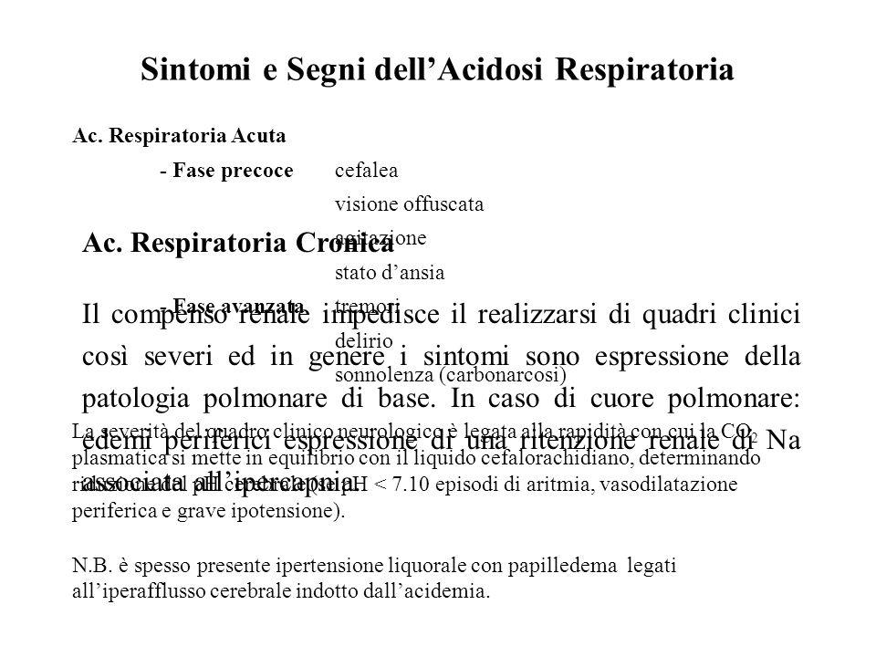 Sintomi e Segni dell'Acidosi Respiratoria Ac. Respiratoria Acuta - Fase precocecefalea visione offuscata agitazione stato d'ansia - Fase avanzatatremo