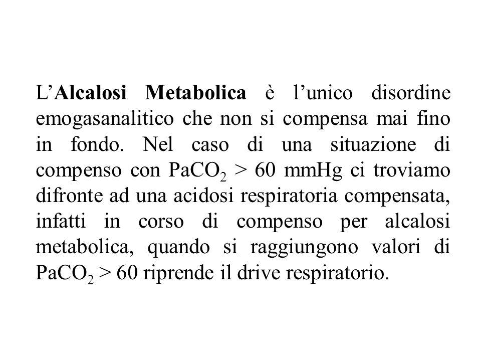 L'Alcalosi Metabolica è l'unico disordine emogasanalitico che non si compensa mai fino in fondo. Nel caso di una situazione di compenso con PaCO 2 > 6