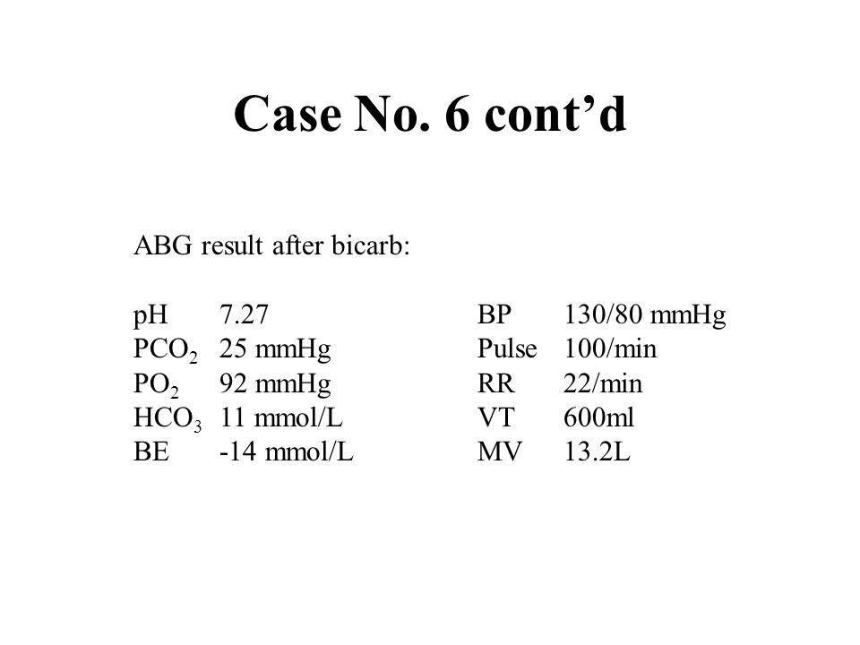 Case No. 6 cont'd ABG result after bicarb: pH7.27BP130/80 mmHg PCO 2 25 mmHgPulse100/min PO 2 92 mmHgRR22/min HCO 3 11 mmol/LVT600ml BE-14 mmol/LMV13.