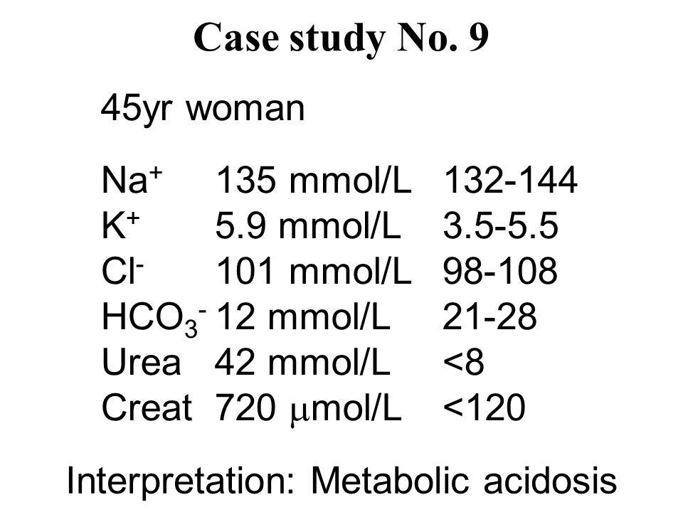 Interpretation: Metabolic acidosis 45yr woman Na + 135 mmol/L132-144 K + 5.9 mmol/L3.5-5.5 Cl - 101 mmol/L98-108 HCO 3 - 12 mmol/L21-28 Urea42 mmol/L<