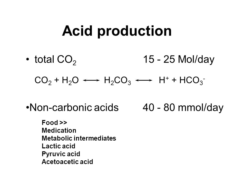 Acid production total CO 2 15 - 25 Mol/day CO 2 + H 2 O H 2 CO 3 H + + HCO 3 - Non-carbonic acids40 - 80 mmol/day Food >> Medication Metabolic interme