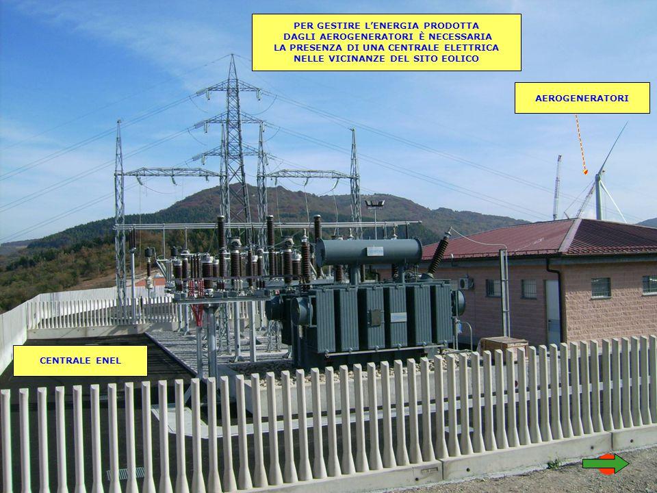 PER GESTIRE L'ENERGIA PRODOTTA DAGLI AEROGENERATORI È NECESSARIA LA PRESENZA DI UNA CENTRALE ELETTRICA NELLE VICINANZE DEL SITO EOLICO CENTRALE ENEL A