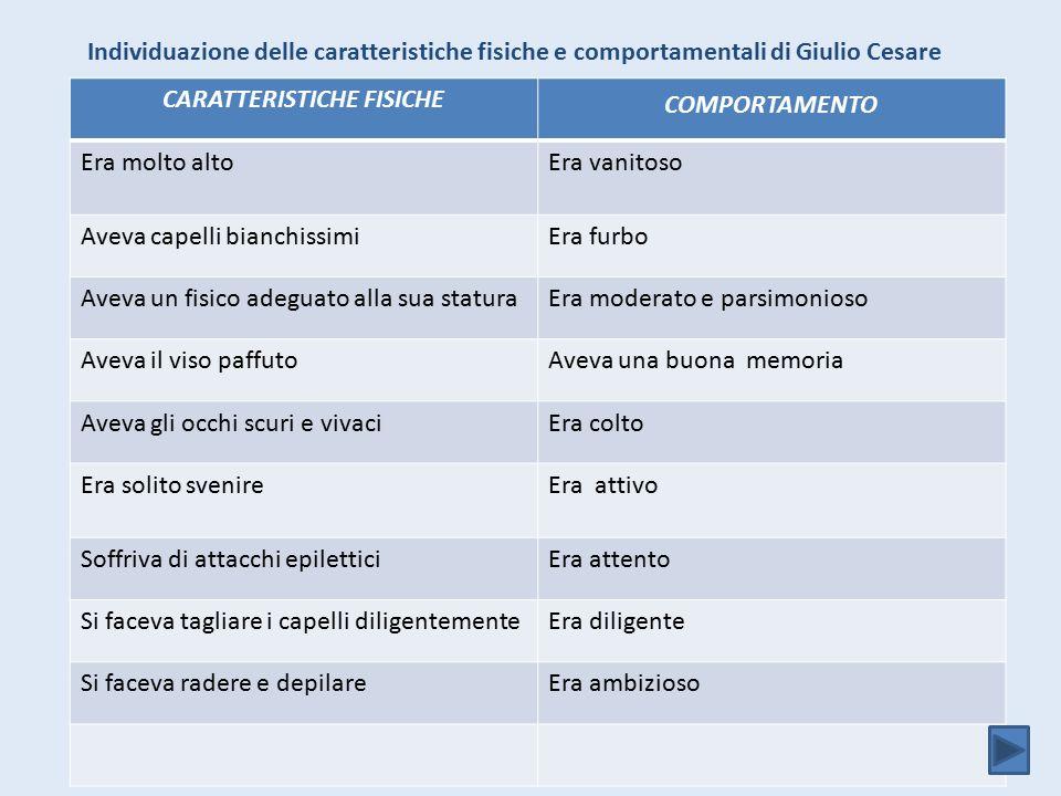 Fine Giulio: -Sì, sì…si chiama Cesarione, ed è nato il 23-06-47 a.C.