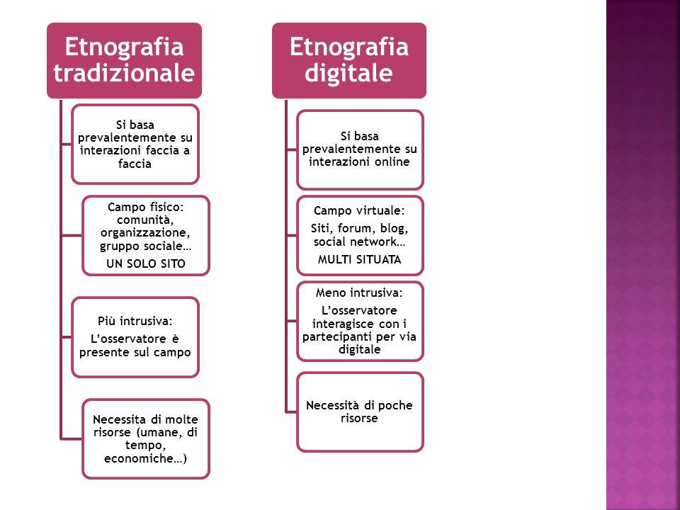 Etnografia tradizionale Si basa prevalentemente su interazioni faccia a faccia Campo fisico: comunità, organizzazione, gruppo sociale… UN SOLO SITO Pi