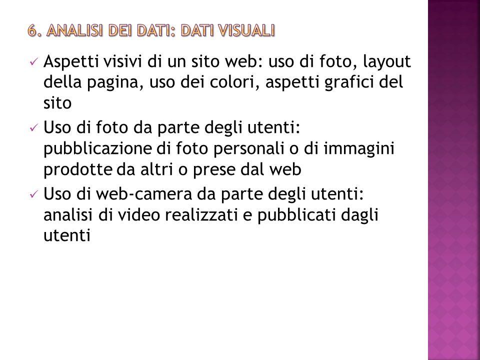 Aspetti visivi di un sito web: uso di foto, layout della pagina, uso dei colori, aspetti grafici del sito Uso di foto da parte degli utenti: pubblicaz