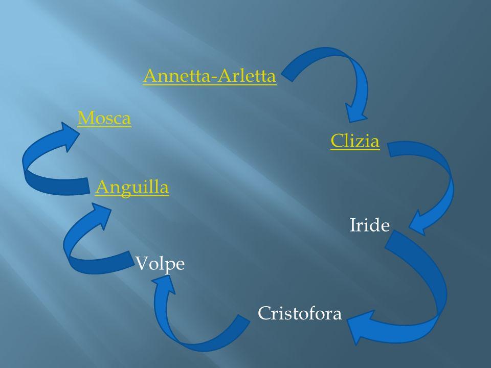Annetta-Arletta Volpe Cristofora Iride Clizia Anguilla Mosca