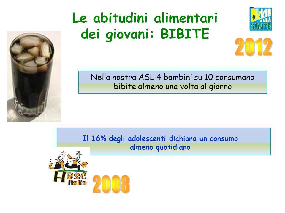Le abitudini alimentari dei giovani: BIBITE Nella nostra ASL 4 bambini su 10 consumano bibite almeno una volta al giorno Il 16% degli adolescenti dichiara un consumo almeno quotidiano