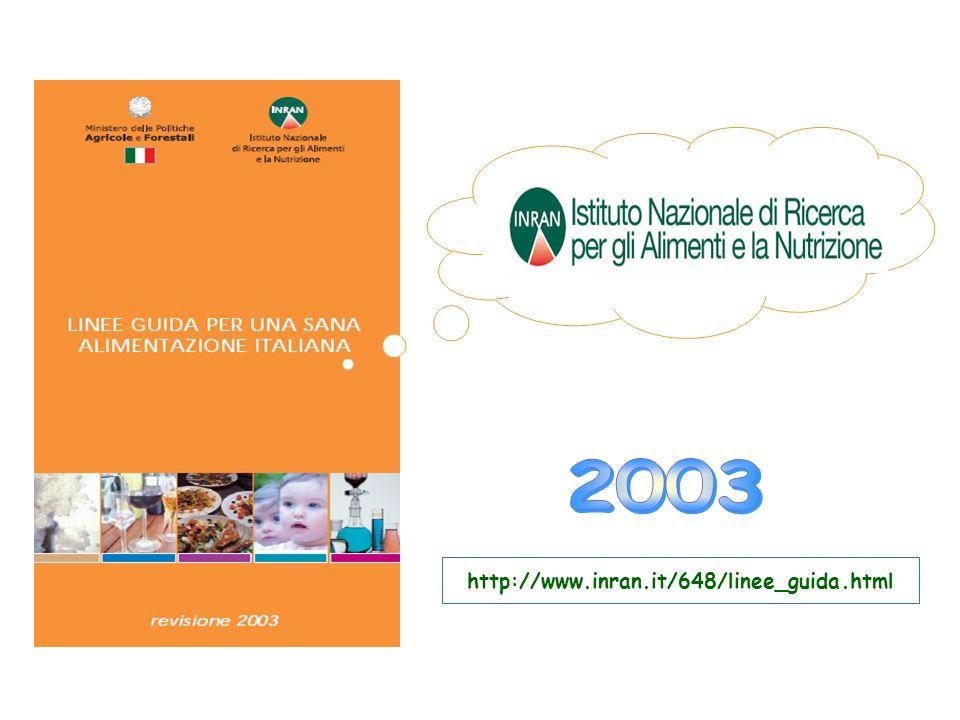 http://www.inran.it/648/linee_guida.html