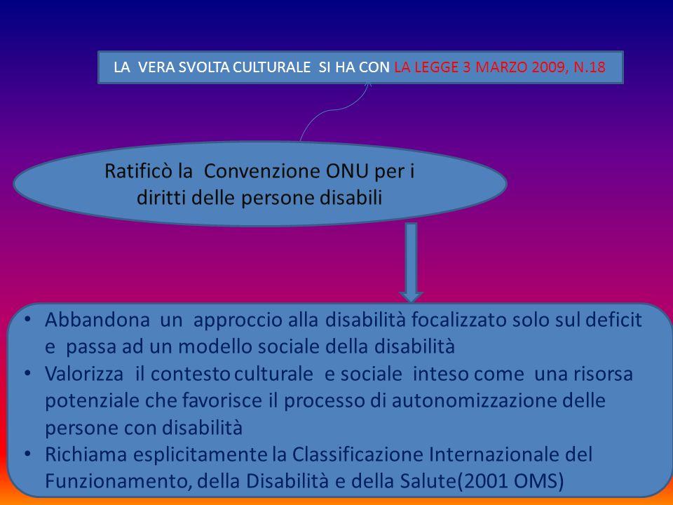 I BES16 LA VERA SVOLTA CULTURALE SI HA CON LA LEGGE 3 MARZO 2009, N.18 Ratificò la Convenzione ONU per i diritti delle persone disabili Abbandona un a
