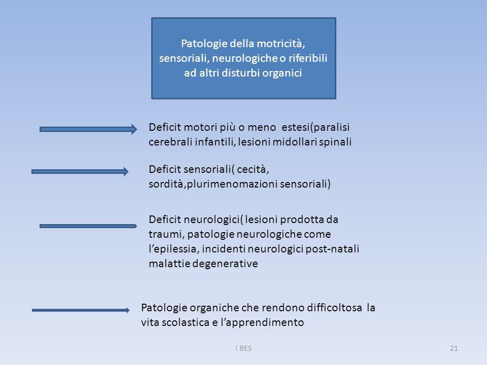 I BES21 Patologie della motricità, sensoriali, neurologiche o riferibili ad altri disturbi organici Deficit motori più o meno estesi(paralisi cerebrali infantili, lesioni midollari spinali Deficit sensoriali( cecità, sordità,plurimenomazioni sensoriali) Deficit neurologici( lesioni prodotta da traumi, patologie neurologiche come l'epilessia, incidenti neurologici post-natali malattie degenerative Patologie organiche che rendono difficoltosa la vita scolastica e l'apprendimento