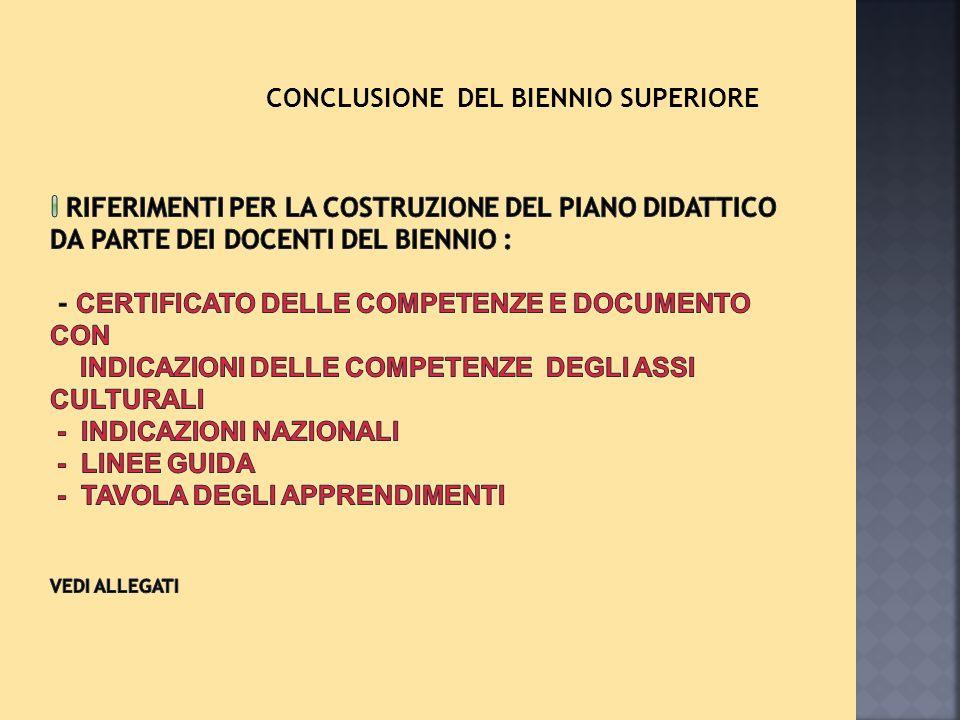 CONCLUSIONE DEL BIENNIO SUPERIORE