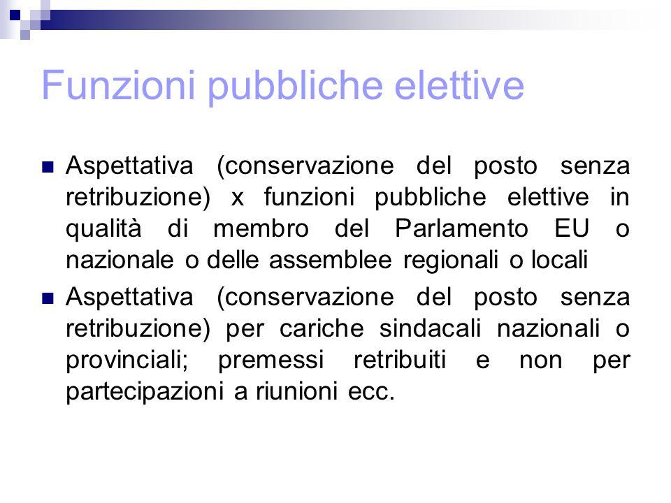 Funzioni pubbliche elettive Aspettativa (conservazione del posto senza retribuzione) x funzioni pubbliche elettive in qualità di membro del Parlamento