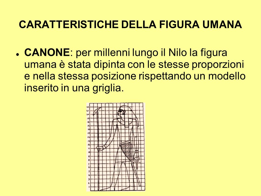 CARATTERISTICHE DELLA FIGURA UMANA CANONE: per millenni lungo il Nilo la figura umana è stata dipinta con le stesse proporzioni e nella stessa posizione rispettando un modello inserito in una griglia.