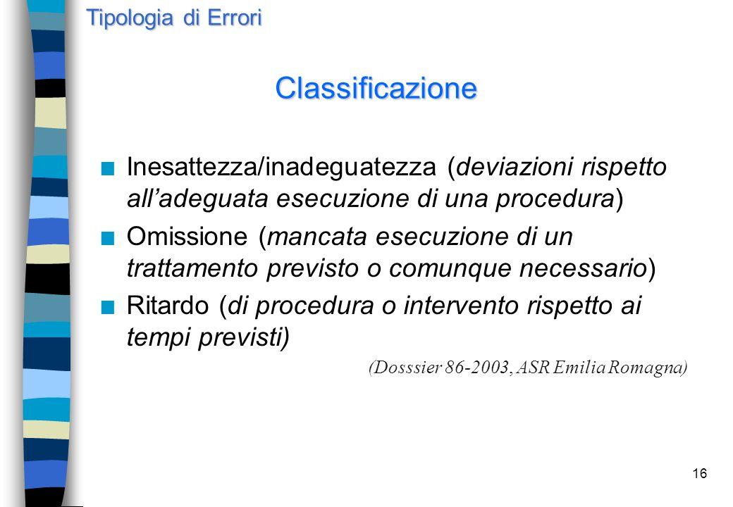 16 Classificazione n Inesattezza/inadeguatezza (deviazioni rispetto all'adeguata esecuzione di una procedura) n Omissione (mancata esecuzione di un tr