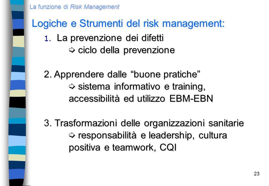 """23 Logiche e Strumenti del risk management: 1. La prevenzione dei difetti  ciclo della prevenzione 2. Apprendere dalle """"buone pratiche""""  sistema inf"""