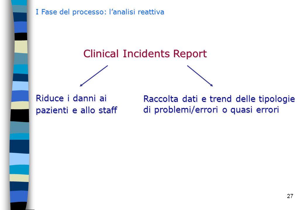 27 Clinical Incidents Report Riduce i danni ai pazienti e allo staff Raccolta dati e trend delle tipologie di problemi/errori o quasi errori I Fase de