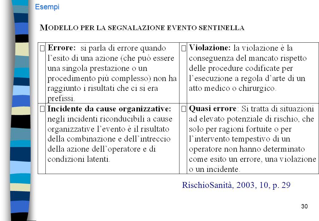30 RischioSanità, 2003, 10, p. 29 Esempi