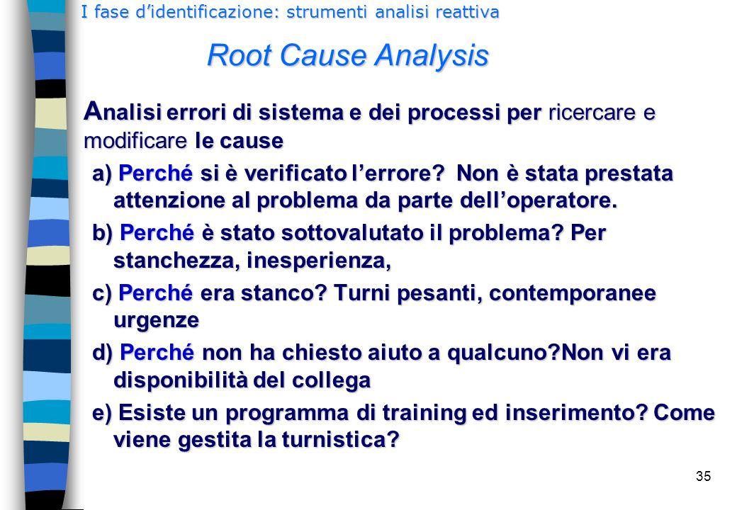 35 Root Cause Analysis A nalisi errori di sistema e dei processi per ricercare e modificare le cause a) Perché si è verificato l'errore? Non è stata p