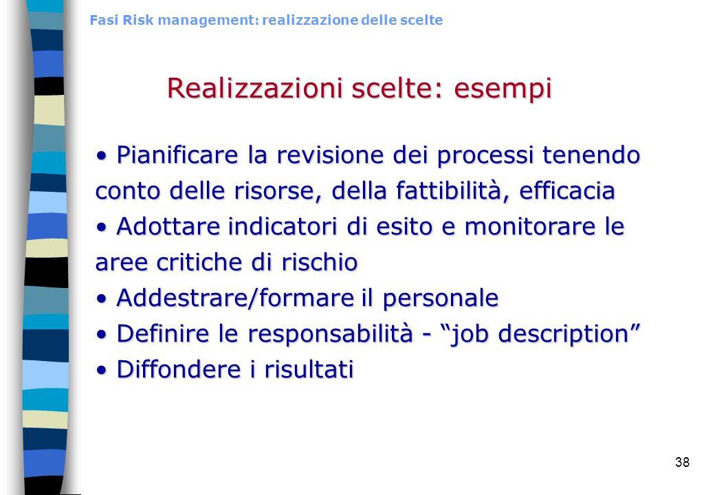 38 Pianificare la revisione dei processi tenendo conto delle risorse, della fattibilità, efficacia Pianificare la revisione dei processi tenendo conto