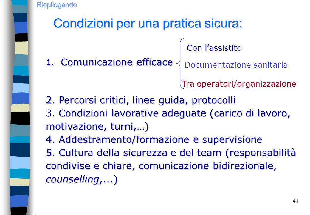 41Riepilogando Condizioni per una pratica sicura: 1. Comunicazione efficace 2. Percorsi critici, linee guida, protocolli Condizioni lavorative adeguat