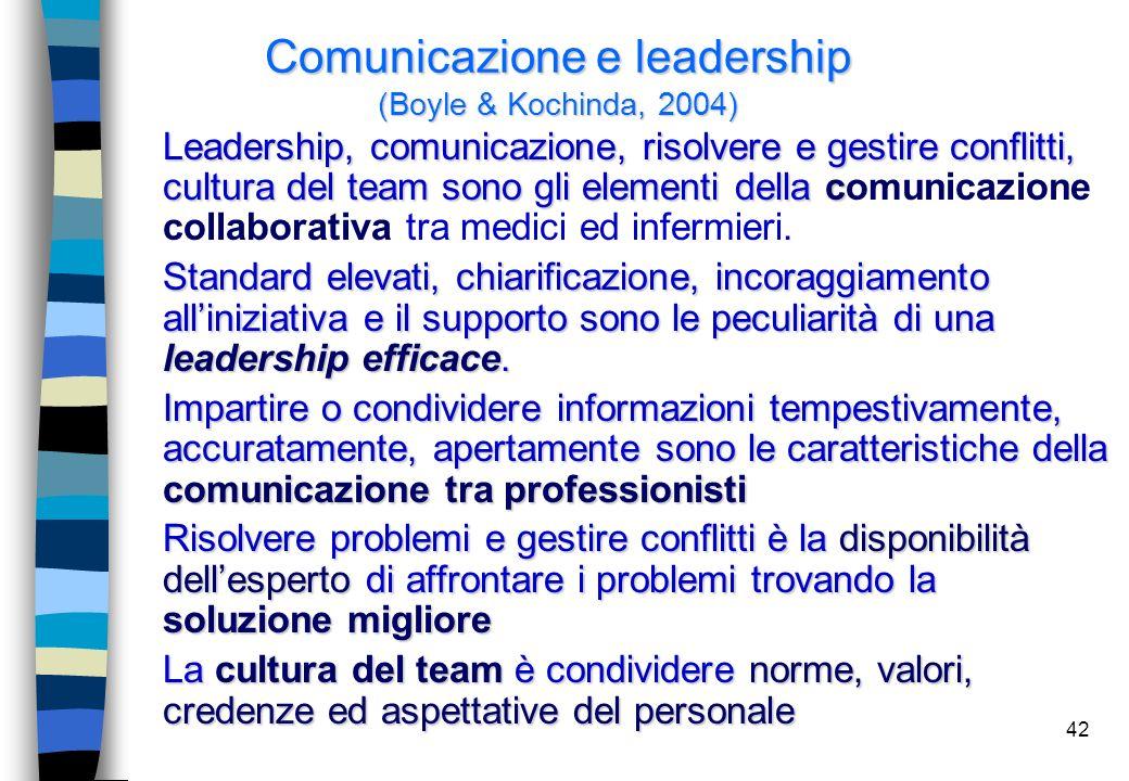 42 Comunicazione e leadership (Boyle & Kochinda, 2004) Leadership, comunicazione, risolvere e gestire conflitti, cultura del team sono gli elementi de